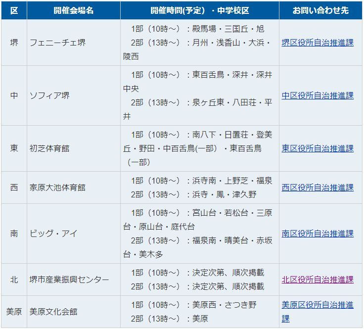 令和3年(2021年)堺市成人式の開催についての案内が出ています!(10月8日更新)